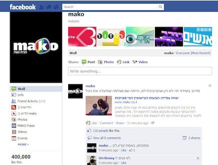 עמוד הפייסבוק של מאקו חוגג 400 אלף גולשים (צילום: צילום מסך ,facebook)