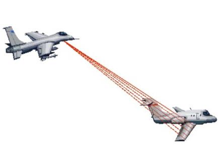 שליטה על כלי טיס באמצעות לייזר (צילום: משרד ההגנה האמריקני)