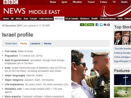 כך נראית ישראל. התמונה המצורפת (צילום: צילום מסך BBC)