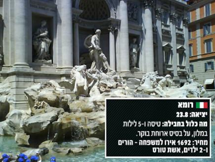 חבילה לרומא 2