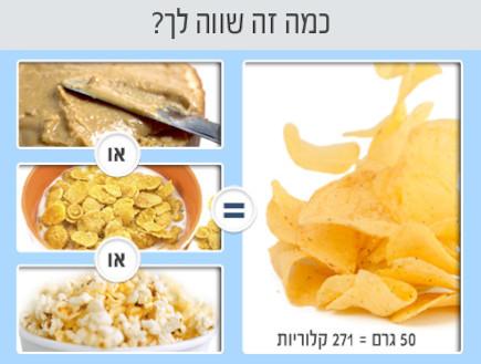 המשוואה תפוצ'יפס (צילום: realsimple.com ,getty images)