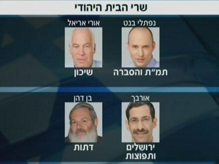 רשימת התיקים לאנשי הבית היהודי