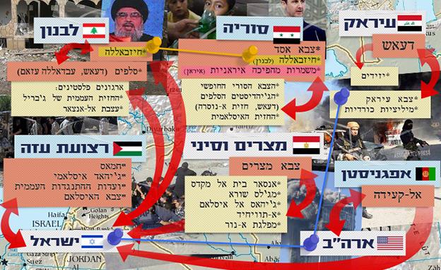 מפת הטרור במזרח התיכון (צילום: סטודיו mako)