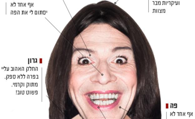 ענייני פנים - מירי רגב (עיצוב: פיני סילוק ,mako)