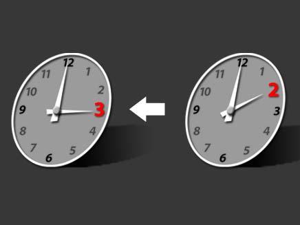 שעון הקיץ יחל הלילה ב-02:00