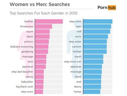 סקס נשים גדולות פורנו אונס