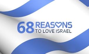 reasons to love Israel