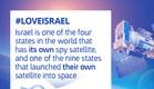 68 סיבות לאהוב את ישראל