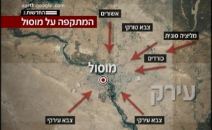 מפת המתקפה על מוסול (צילום: חדשות 2)