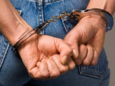מעצר, אילוסטרציה (צילום: ShutterStock)