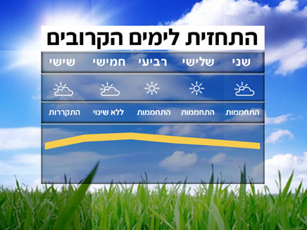 מזג אוויר - תשקיף שבועי (תמונת AVI: חדשות)