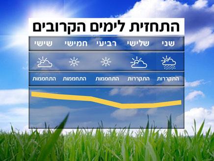 מזג אוויר - תשקיף שבועי (צילום: החדשות 2)