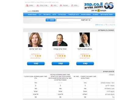 האתר זאפ מוכר את המועמדים לבחירות (צילום: חדשות 2)