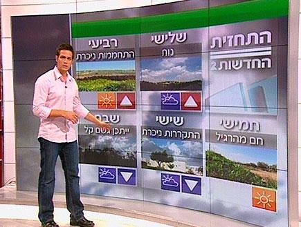 תחזית מזג האוויר (תמונת AVI: חדשות)
