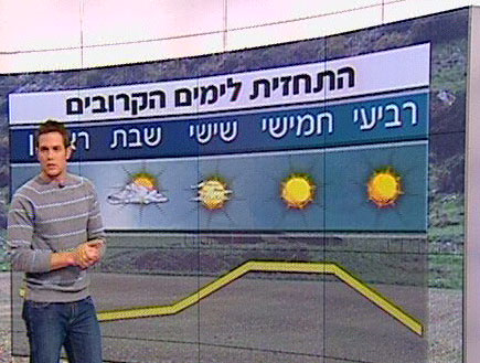התחזית (תמונת AVI: חדשות)