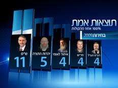 תוצאות האמת בחירות - 2009 (צילום: חדשות 2)