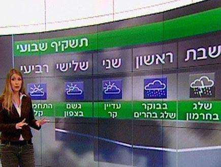 תחזית מזג האוויר לסוף השבוע (תמונת AVI: חדשות)