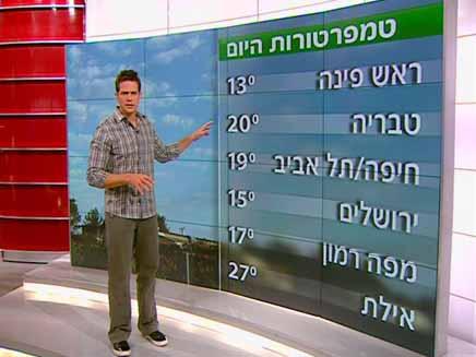 מזג אוויר (צילום: חדשות 2)