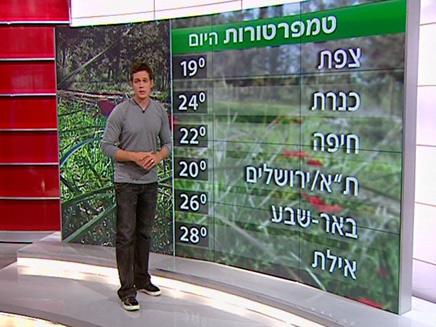 תחזית מזג האויר (צילום: חדשות 2)