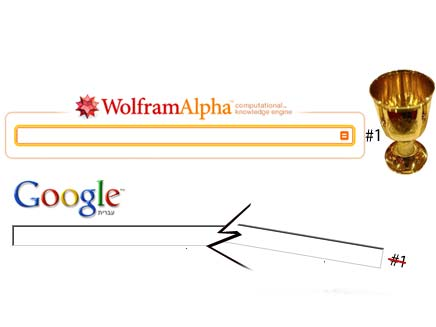 WOLFRAM ALPHA - מנוע שאלות ותשובות (צילום: חדשות 2)
