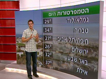 תחזית מזג האוויר (צילום: חדשות 2)