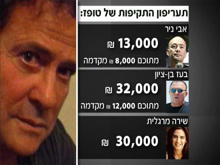 תעריפון המחירים של דודו טופז (צילום: חדשות 2)