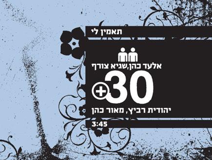 מאור כהן ויהודית רביץ - תאמין לי