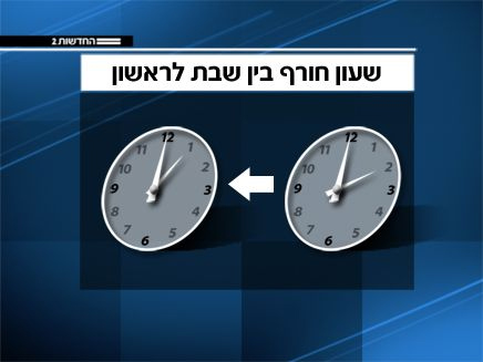 מעבר לשעון חורף (צילום: חדשות 2)