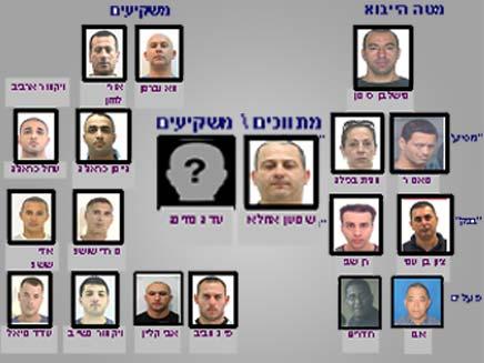 פרשיית כוכב הצפון (צילום: משטרת ישראל)