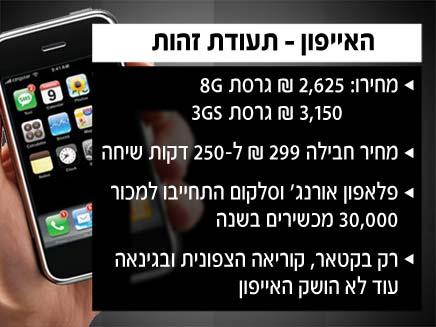מחירי האייפון ברשת פלאפון (צילום: חדשות 2)