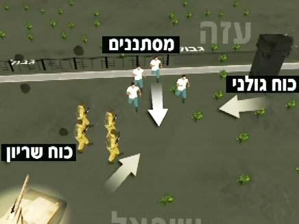 אילוסטרציה - תקרית ירי בכיסופים (צילום: חדשות 2)