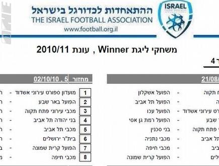 פלטפורמה מספר 4. משחק מספר 7 - מכבי תל אביב מול מכבי חיפה (צילום: מערכת ONE)