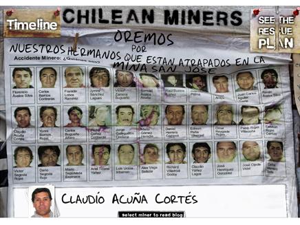 כל הכורים מצ'ילה (צילום: סקיי ניוז)