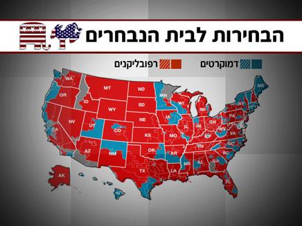 תוצאות הבחירות לקונגרס: נפלה לדמוקרטים (צילום: חדשות 2)