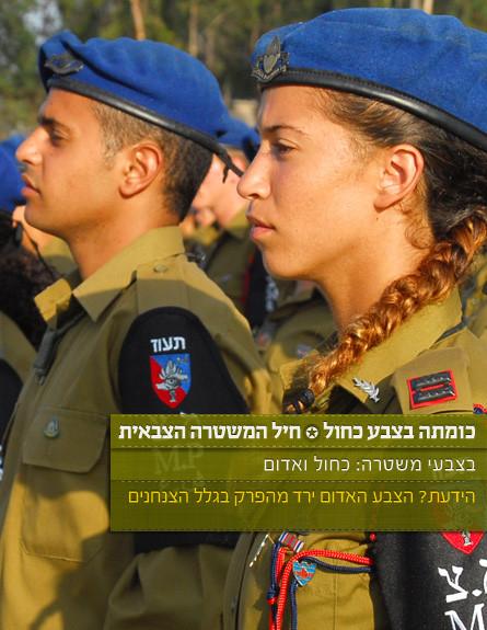 משטרה צבאית