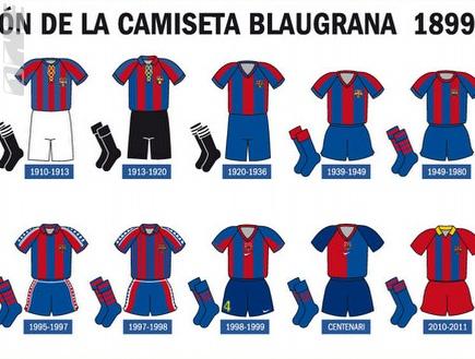 החולצות של ברצלונה לאורך השנים  (צילום: מערכת ONE)