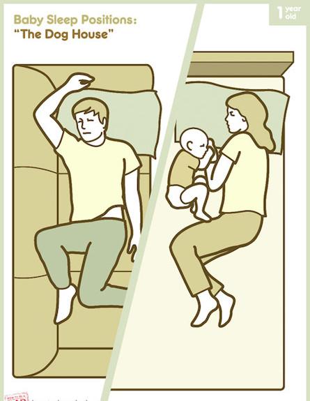 תנוחות שינה 7 (צילום: לקוח מאתר howtobeadad.com)