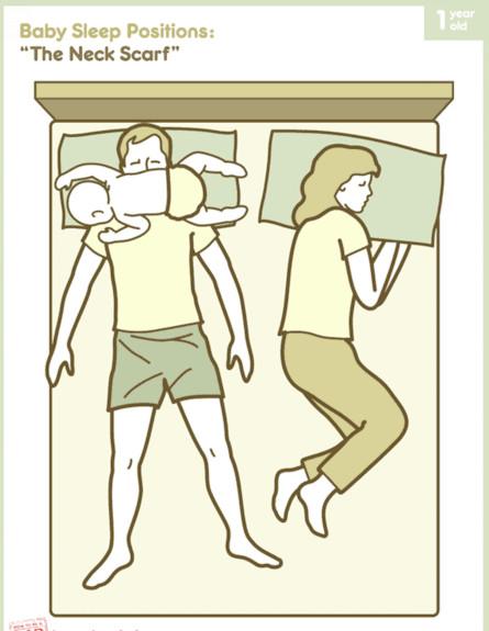 תנוחות שינה 3 (צילום: לקוח מאתר howtobeadad.com)