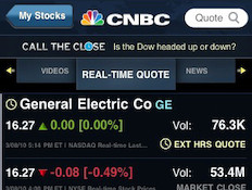 CNBC Real Time