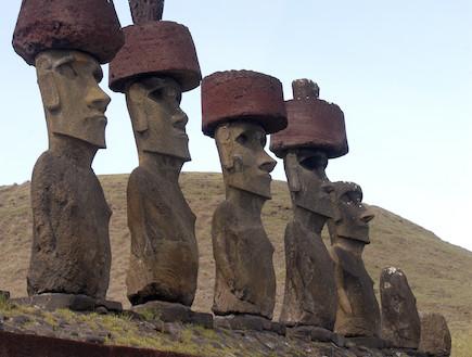 איי הפסחא  (צילום: אימג'בנק / Thinkstock)