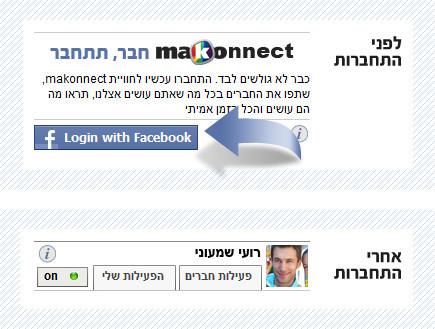 makonnect 1