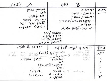 תכנית לחופש 2012 (צילום: תומר ושחר צלמים)