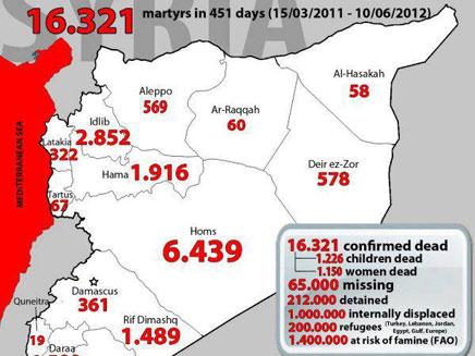 מיפוי של מספר ההרוגים בסוריה (צילום: חדשות 2)
