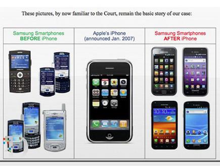 סיכום התביעה של אפל נגד סמסונג בתמונה (AllThingsD)