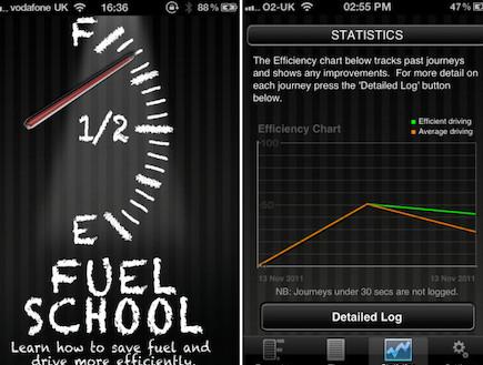 אפליקציות שיחסכו לכם דלק - לנהוג בחסכון