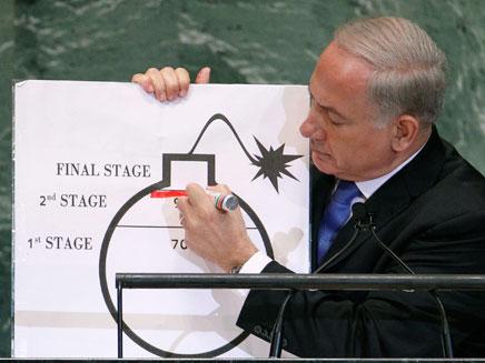 טרם הגיעו לקו האדום שהגדירה ישראל (צילום: AP)