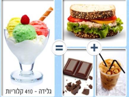 כמה שווה גלידה וקצפת? (צילום: realsimple.com)