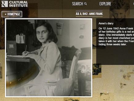 אנה פרנק במוזיאון המקוון של גוגל
