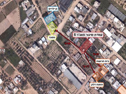 """עמדת שיגור ליד גן ילדים בעזה (צילום: דו""""צ)"""