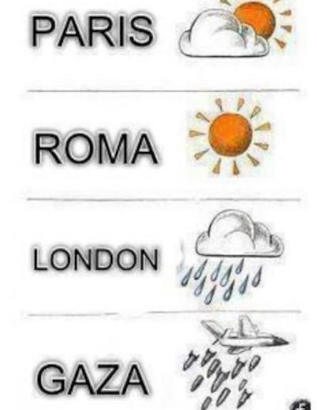 מזג האוויר בעולם ובעזה